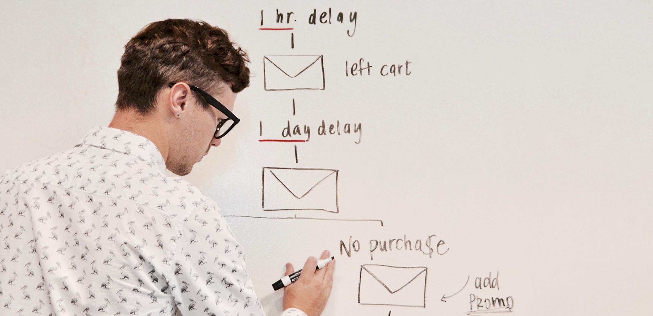 Wie kann man Marketing Automatisierung selber umsetzen Teil 3